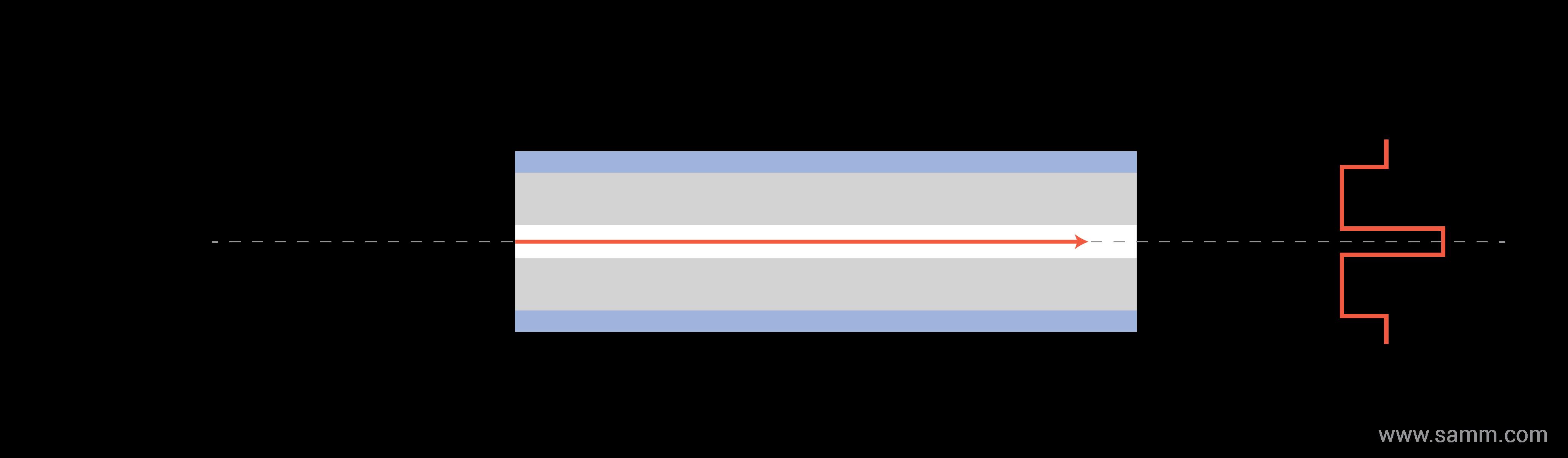 optik-fiber-tipleri-sinyal-tek mod-mono-indisi-