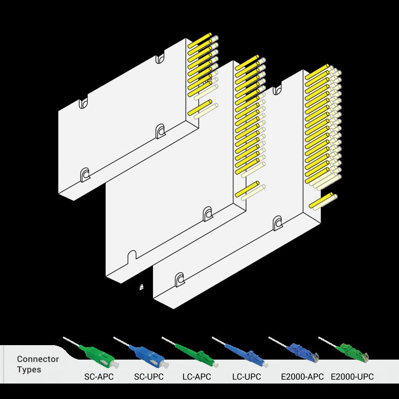- Fiber Optik Kutu Tipi Splitter (1)
