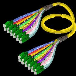 Samm Teknoloji - LC/APC-LC/APC | 12 Fiber Fanout | Single Mode G657.A2 | 3.0/0.9mm